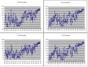 January-March rankings
